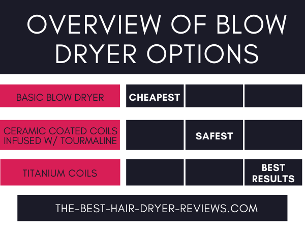 overview-of-hair-dryer-options